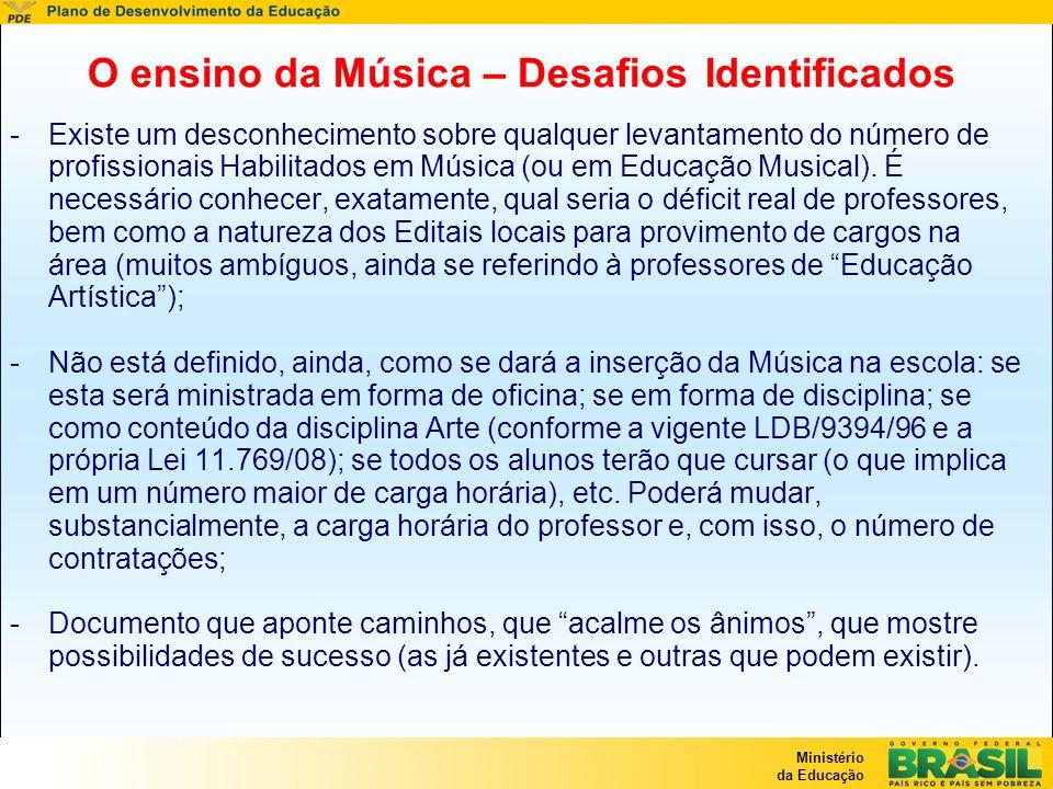 Ministério da Educação O ensino da Música – Desafios Identificados -Existe um desconhecimento sobre qualquer levantamento do número de profissionais H