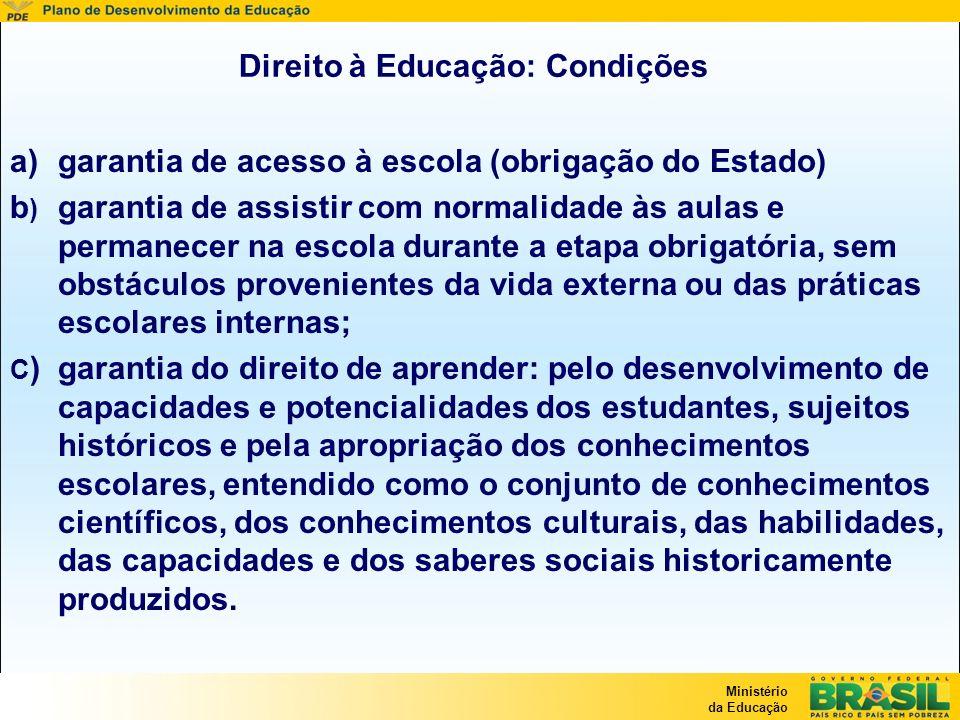 Ministério da Educação a) garantia de acesso à escola (obrigação do Estado) b ) garantia de assistir com normalidade às aulas e permanecer na escola d