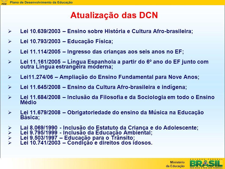 Ministério da Educação Atualização das DCN Lei 10.639/2003 – Ensino sobre História e Cultura Afro-brasileira; Lei 10.793/2003 – Educação Física; Lei 1
