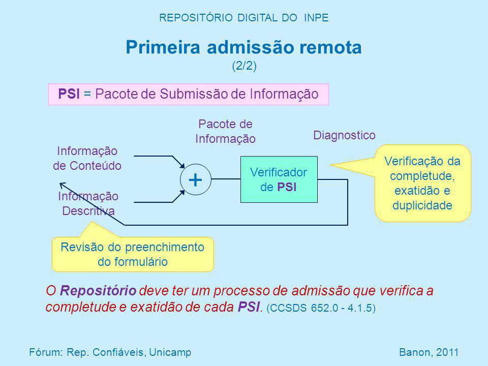 Informação Descritiva REPOSITÓRIO DIGITAL DO INPE Primeira admissão remota (2/2) O Repositório deve ter um processo de admissão que verifica a completude e exatidão de cada PSI.