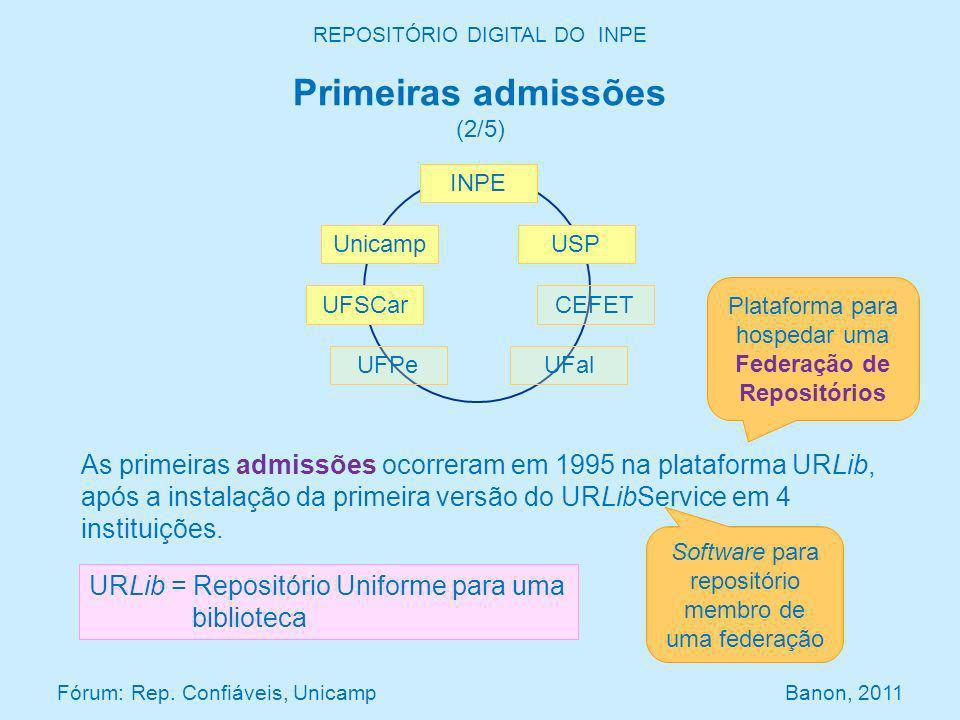 As primeiras admissões ocorreram em 1995 na plataforma URLib, após a instalação da primeira versão do URLibService em 4 instituições. INPE UnicampUSP