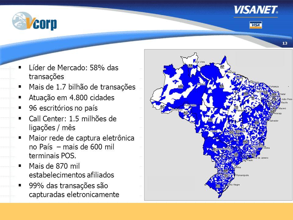 12 Fundada em Novembro de 1995 pela Visa Internacional e os 3 maiores bancos brasileiros: Banco do Brasil, Bradesco e Banco Real. É o único Adquirente