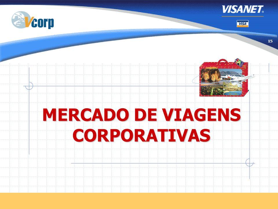 14 Número de agências no Brasil*: 7.924 Estimativa de expansão de faturamento em 2005*: 16% Estimativa anual de vendas em 2005*: R$ 2,4 bilhões Embarq