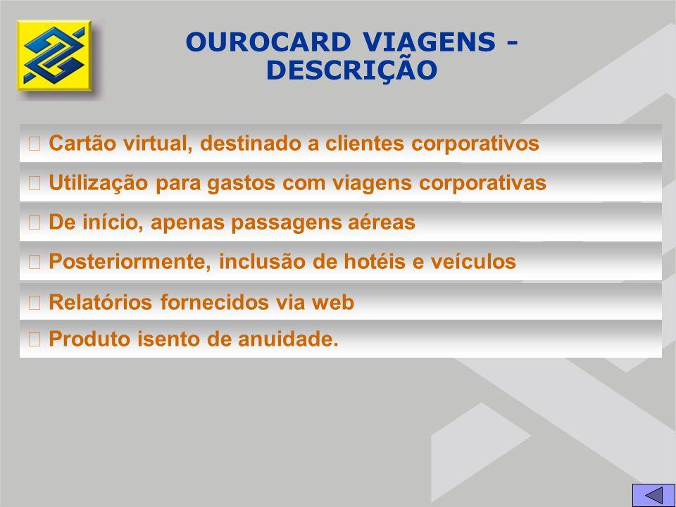 OUROCARD VIAGENS