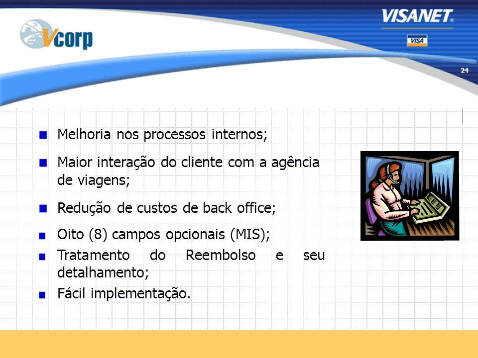 23 Solução de controle e gerenciamento das despesas de viagens; Conciliação automática e diária das transações; Alternativa para conciliação manual; A
