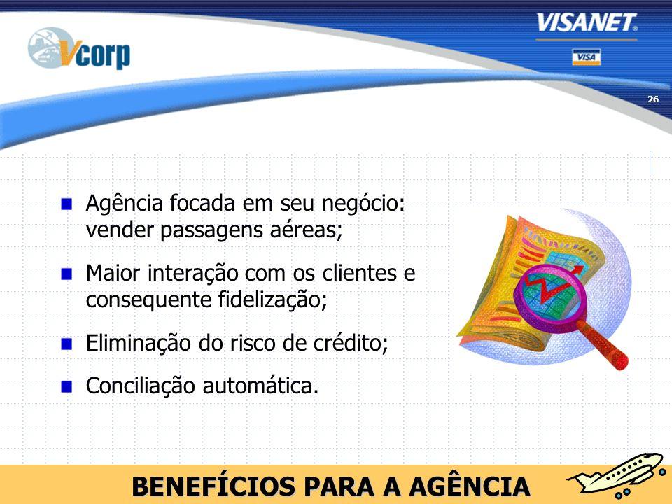 25 Conta centralizada; Cartão virtual; Flexibilidade de corte de ciclo; Benefícios do cartão de cada emissor. CARTÕES CORPORATIVOS