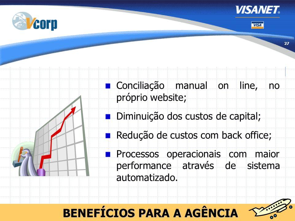 26 Agência focada em seu negócio: vender passagens aéreas; Maior interação com os clientes e consequente fidelização; Eliminação do risco de crédito;