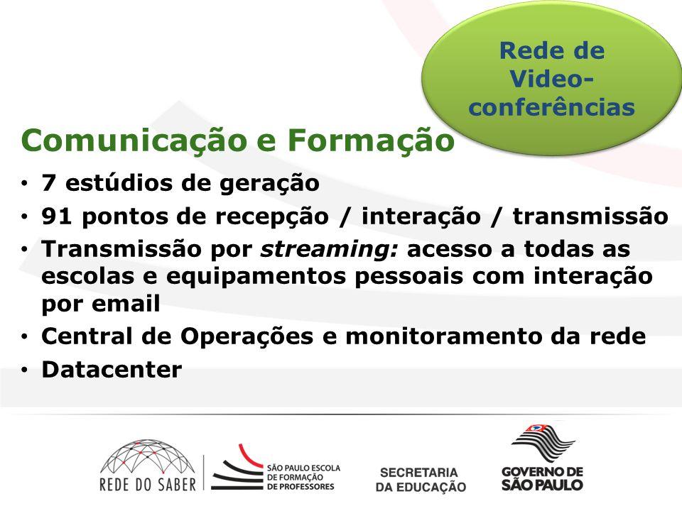 Comunicação e Formação 7 estúdios de geração 91 pontos de recepção / interação / transmissão Transmissão por streaming: acesso a todas as escolas e equipamentos pessoais com interação por email Central de Operações e monitoramento da rede Datacenter Rede de Video- conferências