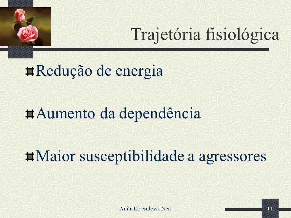 Anita Liberalesso Neri11 Trajetória fisiológica Redução de energia Aumento da dependência Maior susceptibilidade a agressores