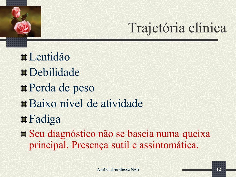 Anita Liberalesso Neri12 Trajetória clínica Lentidão Debilidade Perda de peso Baixo nível de atividade Fadiga Seu diagnóstico não se baseia numa queixa principal.