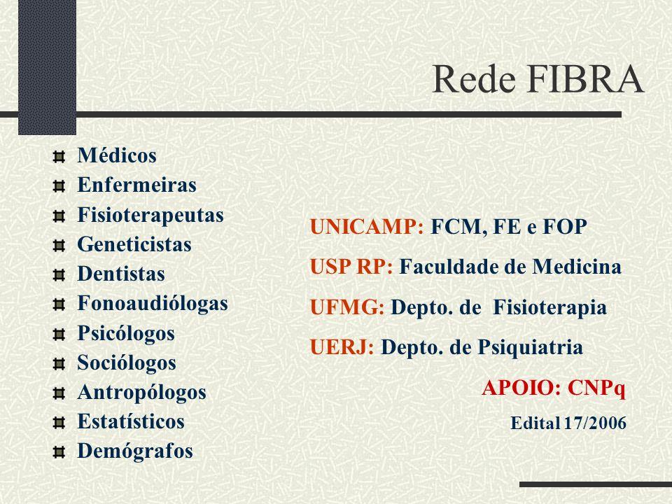 Rede FIBRA Médicos Enfermeiras Fisioterapeutas Geneticistas Dentistas Fonoaudiólogas Psicólogos Sociólogos Antropólogos Estatísticos Demógrafos UNICAMP: FCM, FE e FOP USP RP: Faculdade de Medicina UFMG: Depto.