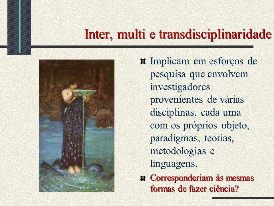 Inter, multi e transdisciplinaridade Implicam em esforços de pesquisa que envolvem investigadores provenientes de várias disciplinas, cada uma com os próprios objeto, paradigmas, teorias, metodologias e linguagens.