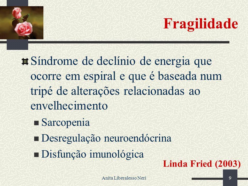 Anita Liberalesso Neri9 Fragilidade Síndrome de declínio de energia que ocorre em espiral e que é baseada num tripé de alterações relacionadas ao envelhecimento Sarcopenia Desregulação neuroendócrina Disfunção imunológica Linda Fried (2003)