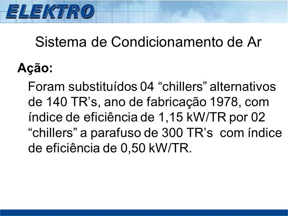 Sistema de Condicionamento de Ar Ação: Foram substituídos 04 chillers alternativos de 140 TRs, ano de fabricação 1978, com índice de eficiência de 1,1