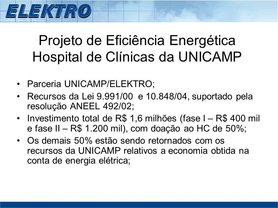 Projeto de Eficiência Energética Hospital de Clínicas da UNICAMP Parceria UNICAMP/ELEKTRO; Recursos da Lei 9.991/00 e 10.848/04, suportado pela resolu