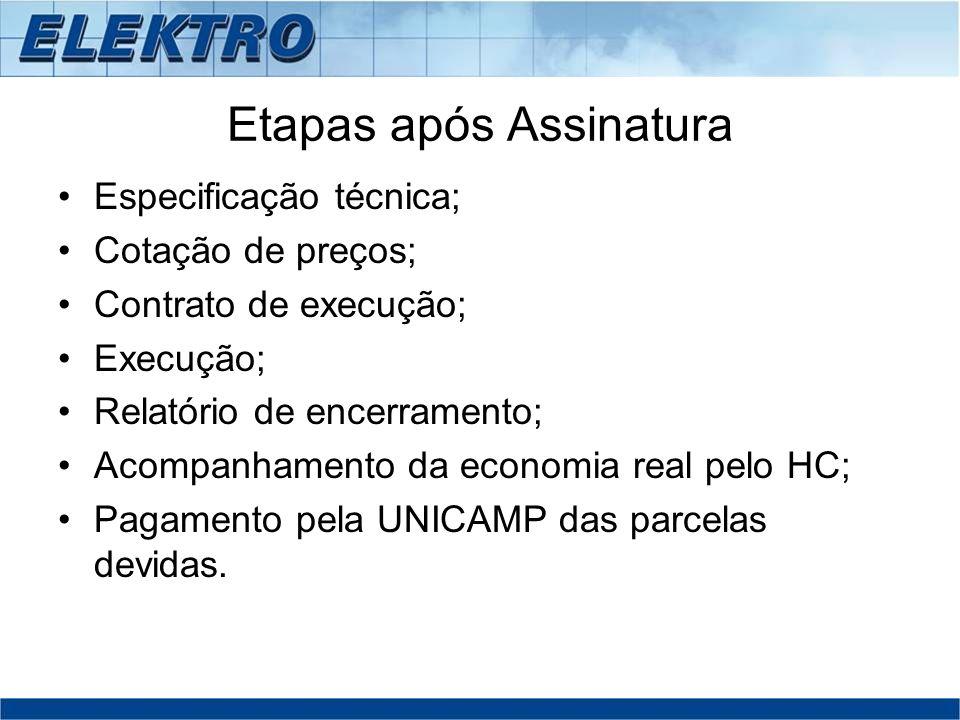 Etapas após Assinatura Especificação técnica; Cotação de preços; Contrato de execução; Execução; Relatório de encerramento; Acompanhamento da economia