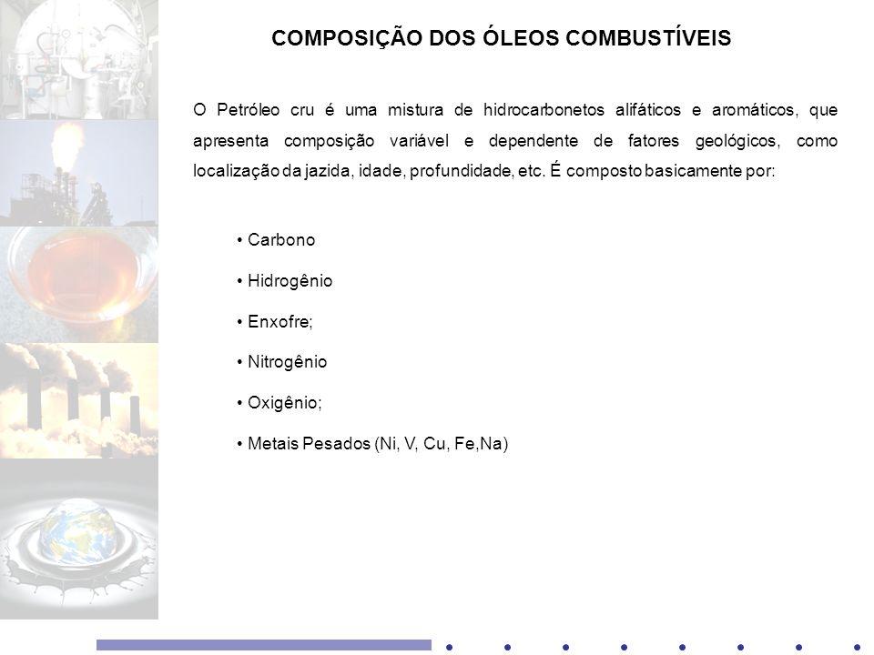 COMPOSIÇÃO DOS ÓLEOS COMBUSTÍVEIS O Petróleo cru é uma mistura de hidrocarbonetos alifáticos e aromáticos, que apresenta composição variável e depende