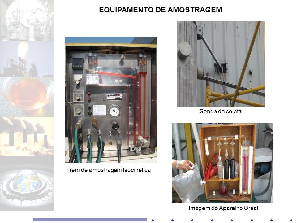 EQUIPAMENTO DE AMOSTRAGEM Trem de amostragem Isocinética Imagem do Aparelho Orsat Sonda de coleta