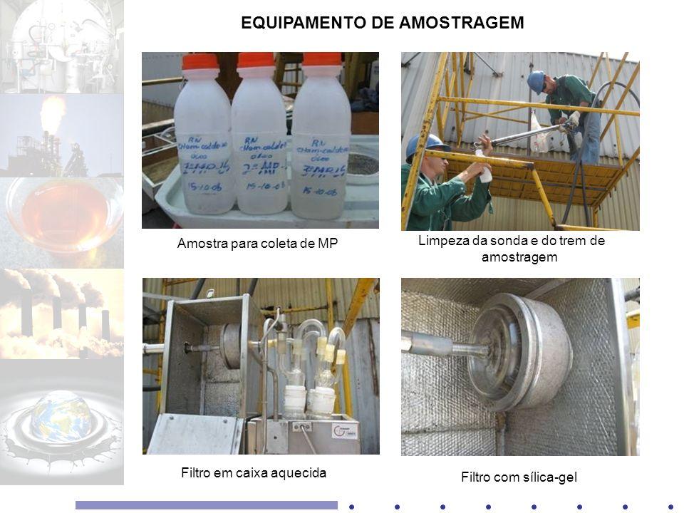 EQUIPAMENTO DE AMOSTRAGEM Amostra para coleta de MP Limpeza da sonda e do trem de amostragem Filtro em caixa aquecida Filtro com sílica-gel