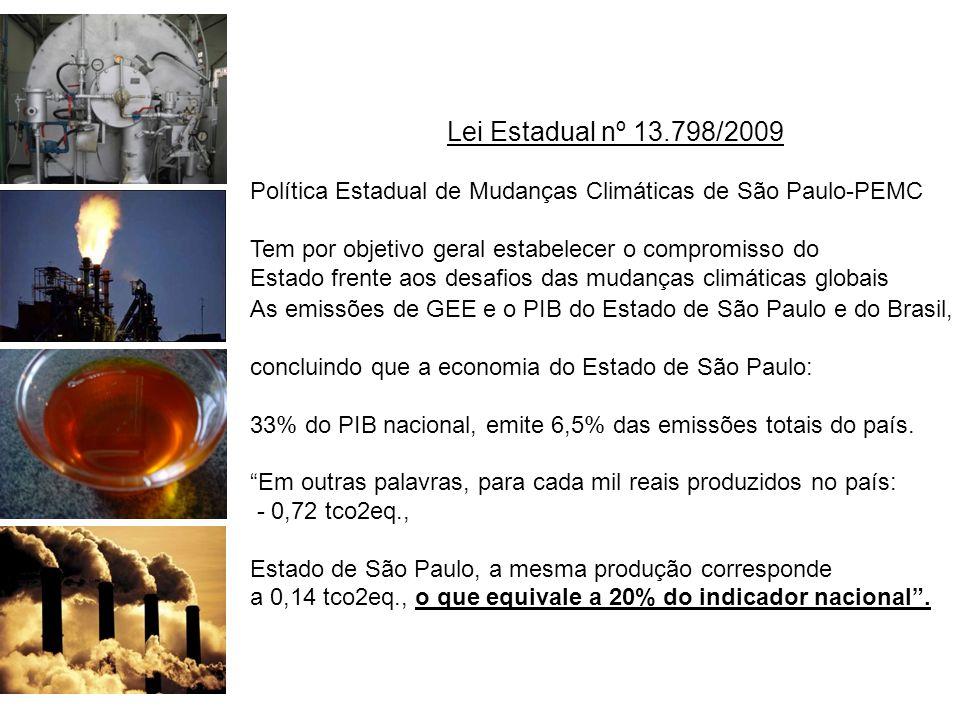 Lei Estadual nº 13.798/2009 Política Estadual de Mudanças Climáticas de São Paulo-PEMC Tem por objetivo geral estabelecer o compromisso do Estado fren