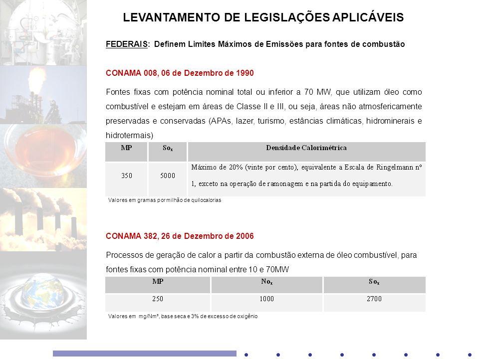 LEVANTAMENTO DE LEGISLAÇÕES APLICÁVEIS FEDERAIS : Definem Limites Máximos de Emissões para fontes de combustão CONAMA 008, 06 de Dezembro de 1990 Font