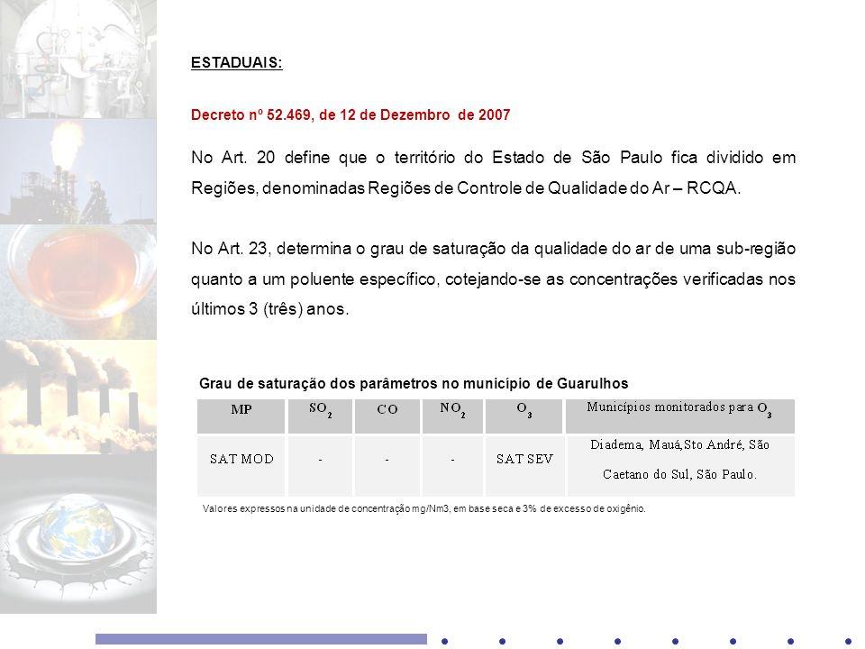 ESTADUAIS: Decreto nº 52.469, de 12 de Dezembro de 2007 No Art. 20 define que o território do Estado de São Paulo fica dividido em Regiões, denominada