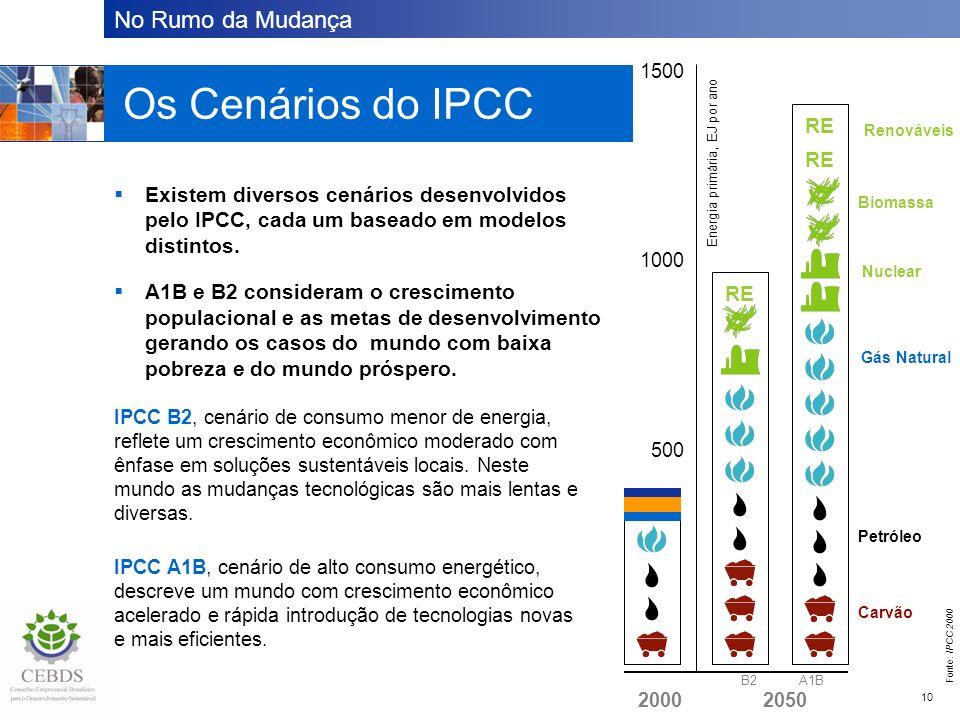 No Rumo da Mudança 10 Os Cenários do IPCC Existem diversos cenários desenvolvidos pelo IPCC, cada um baseado em modelos distintos. A1B e B2 consideram