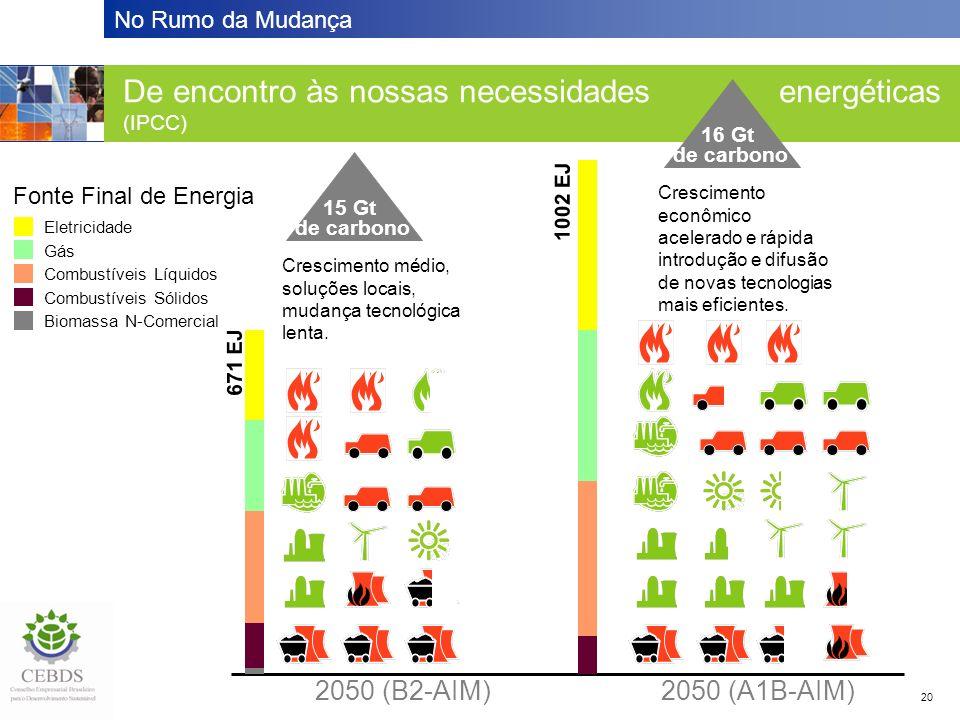 No Rumo da Mudança 20 2050 (B2-AIM) 2050 (A1B-AIM) De encontro às nossas necessidades energéticas (IPCC) 671 EJ 1002 EJ Crescimento médio, soluções locais, mudança tecnológica lenta.