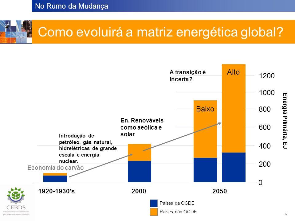 No Rumo da Mudança 7 População Mundial separada por grupos de renda : Pobres (PIB < $1,500) Em Desenvolvimento(PIB < $5,000) Emergentes (PIB < $12,000) Desenvolvidos (PIB > $12,000) Um padrão de desenvolvimento capaz de criar um mundo com baixa pobreza significará a duplicação da demanda por energia em 2050 Um padrão de desenvolvimento capaz de criar um mundo desenvolvido significará a triplicação da demanda por energia em 2050 0 2000 4000 6000 8000 10000 2000 2050 Mundo c/ Baixa pobreza Caso BaseMundo Desenvolvido População, Milhões Em 2050, espera-se que a população mundial chegue a 9 bilhões, principalmente pelo crescimento demográfico dos países não desenvolvidos.