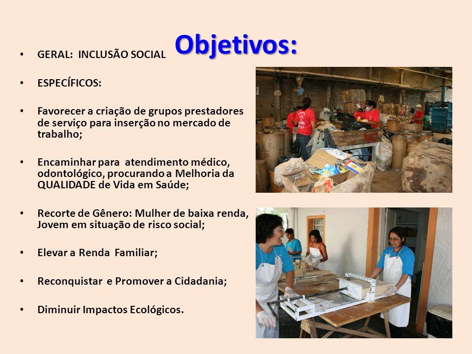 Objetivos: GERAL: INCLUSÃO SOCIAL ESPECÍFICOS: Favorecer a criação de grupos prestadores de serviço para inserção no mercado de trabalho; Encaminhar p