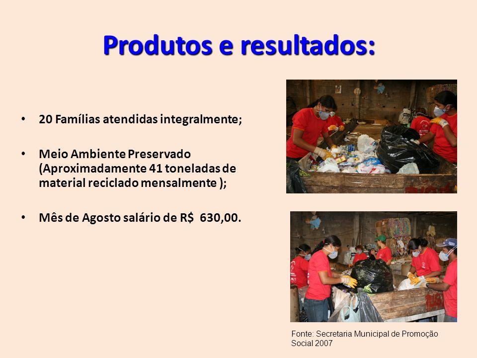 Produtos e resultados: 20 Famílias atendidas integralmente; Meio Ambiente Preservado (Aproximadamente 41 toneladas de material reciclado mensalmente )