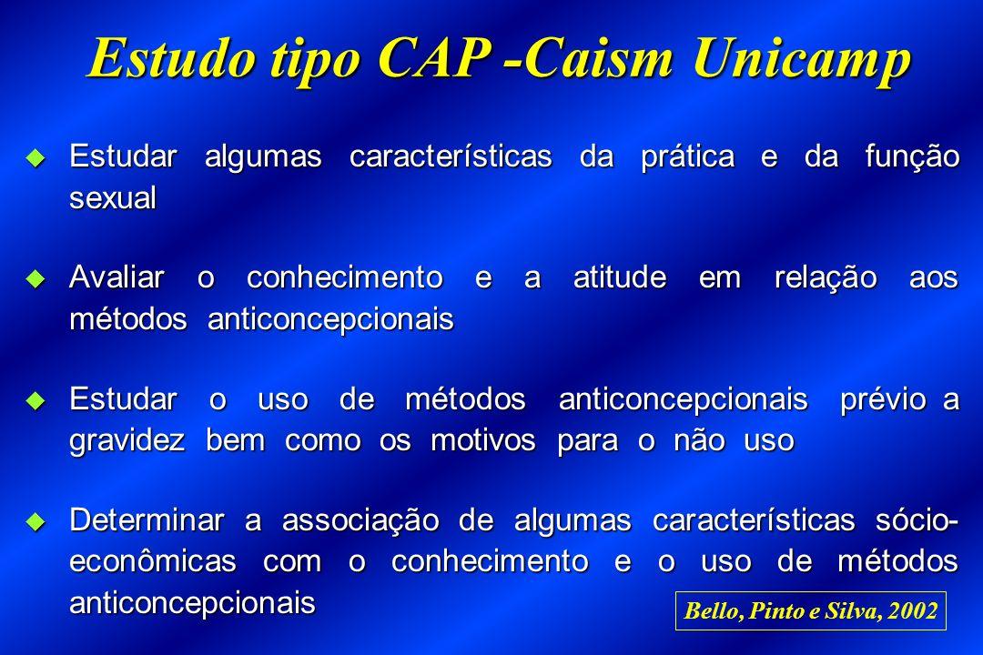 Estudo tipo CAP -Caism Unicamp Estudar algumas características da prática e da função sexual Estudar algumas características da prática e da função se
