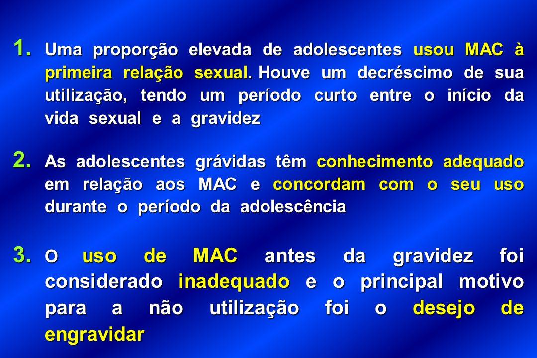 1. Uma proporção elevada de adolescentes usou MAC à primeira relação sexual. Houve um decréscimo de sua utilização, tendo um período curto entre o iní