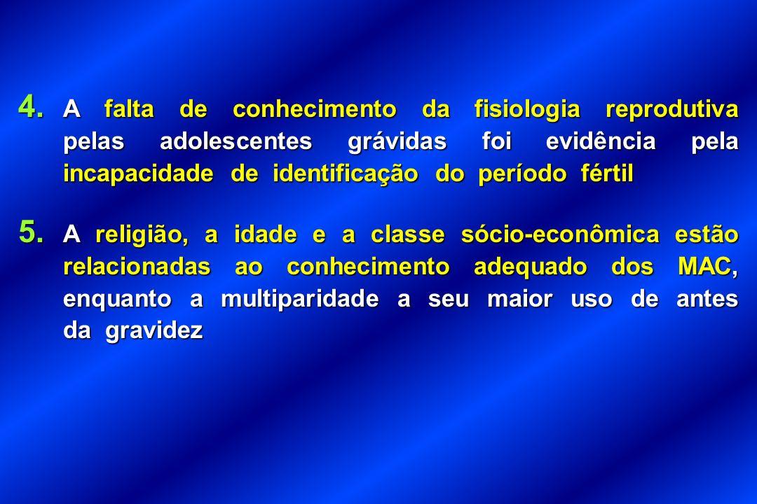 4. A falta de conhecimento da fisiologia reprodutiva pelas adolescentes grávidas foi evidência pela incapacidade de identificação do período fértil 5.