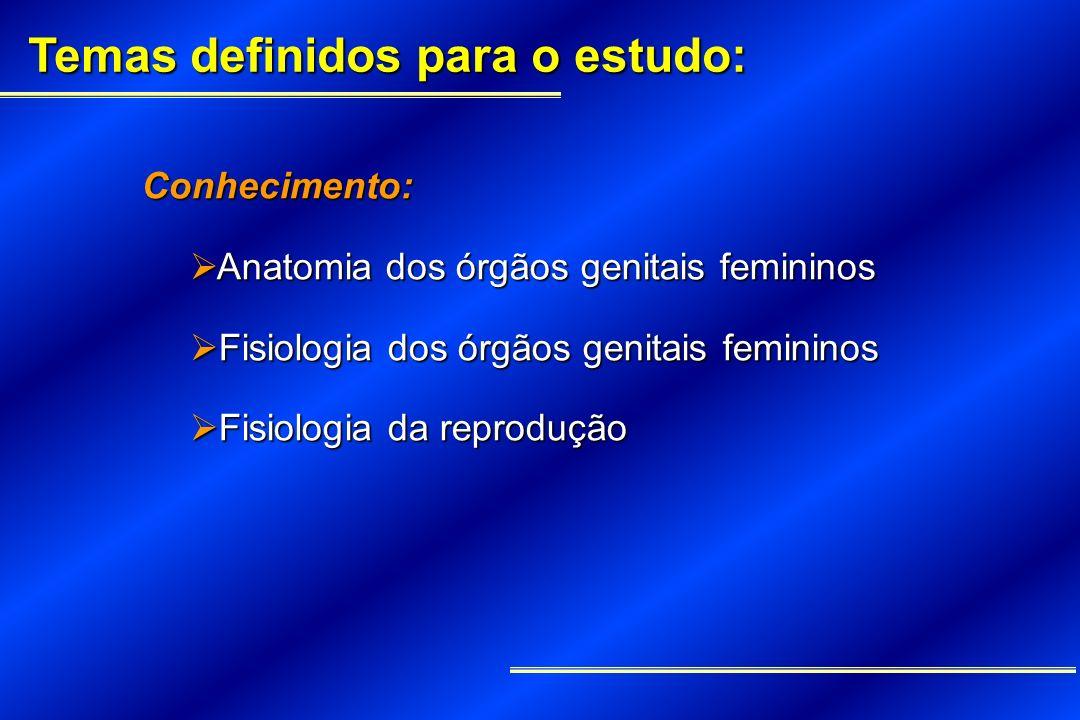 Conhecimento: Anatomia dos órgãos genitais femininos Anatomia dos órgãos genitais femininos Fisiologia dos órgãos genitais femininos Fisiologia dos ór