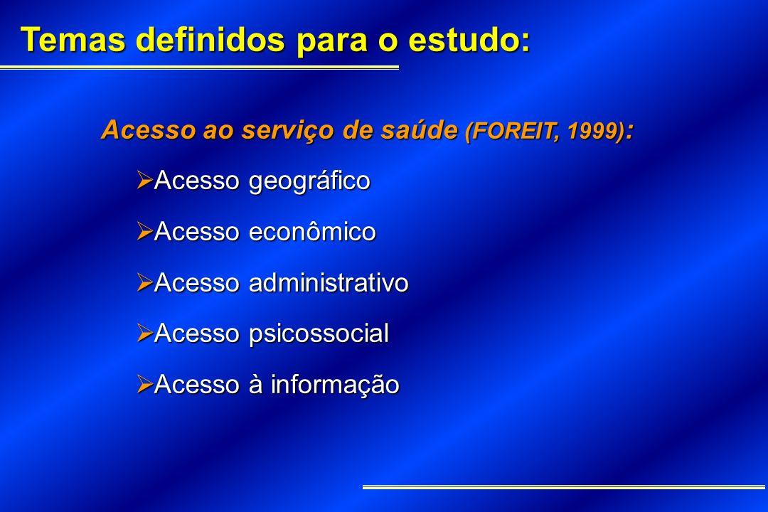 Acesso ao serviço de saúde (FOREIT, 1999) : Acesso geográfico Acesso geográfico Acesso econômico Acesso econômico Acesso administrativo Acesso adminis