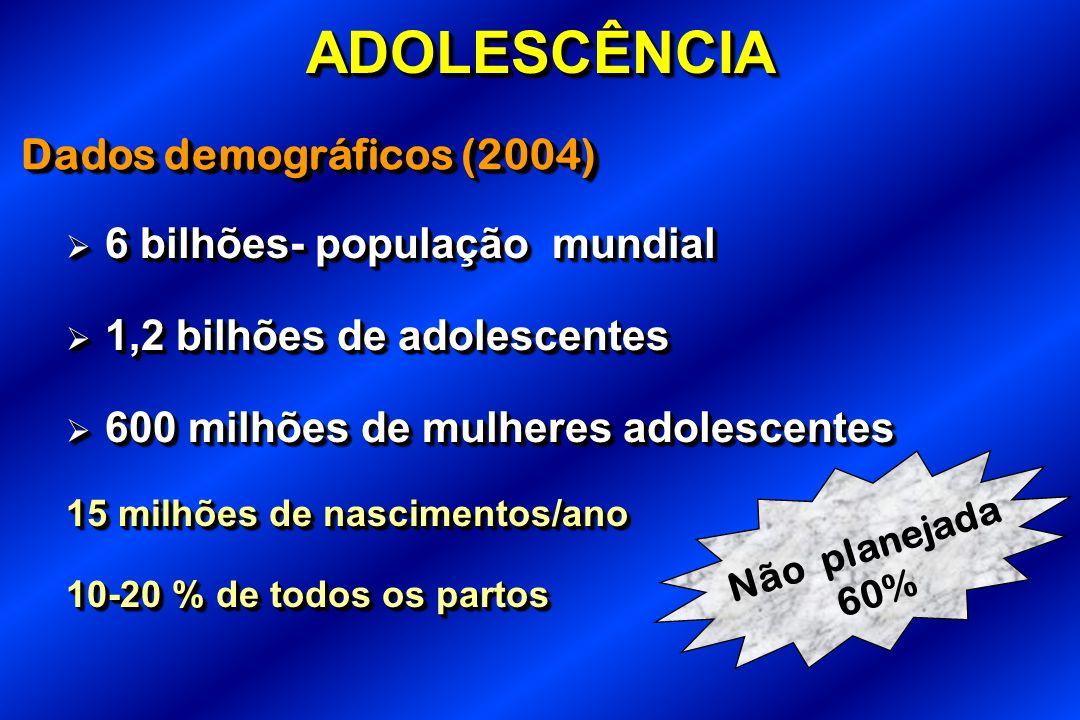ADOLESCÊNCIAADOLESCÊNCIA 6 bilhões- população mundial 6 bilhões- população mundial 1,2 bilhões de adolescentes 1,2 bilhões de adolescentes 600 milhões