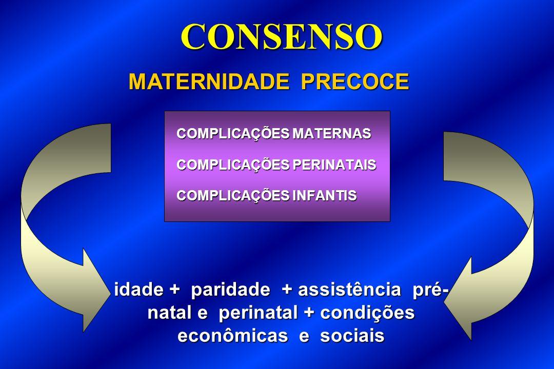 CONSENSO COMPLICAÇÕES MATERNAS COMPLICAÇÕES PERINATAIS COMPLICAÇÕES INFANTIS MATERNIDADE PRECOCE idade + paridade + assistência pré- natal e perinatal