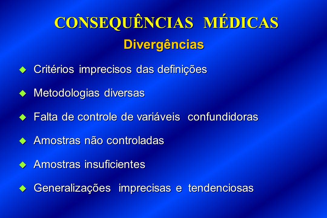 CONSEQUÊNCIAS MÉDICAS Divergências Critérios imprecisos das definições Critérios imprecisos das definições Metodologias diversas Metodologias diversas