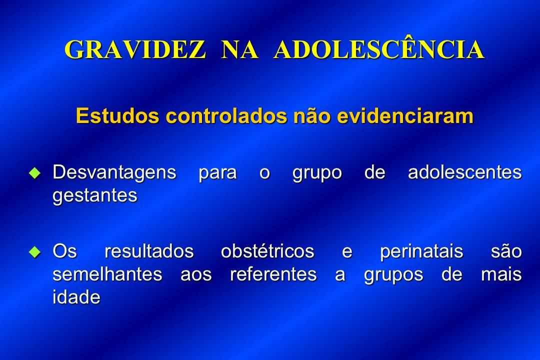 GRAVIDEZ NA ADOLESCÊNCIA Estudos controlados não evidenciaram Desvantagens para o grupo de adolescentes gestantes Desvantagens para o grupo de adolesc