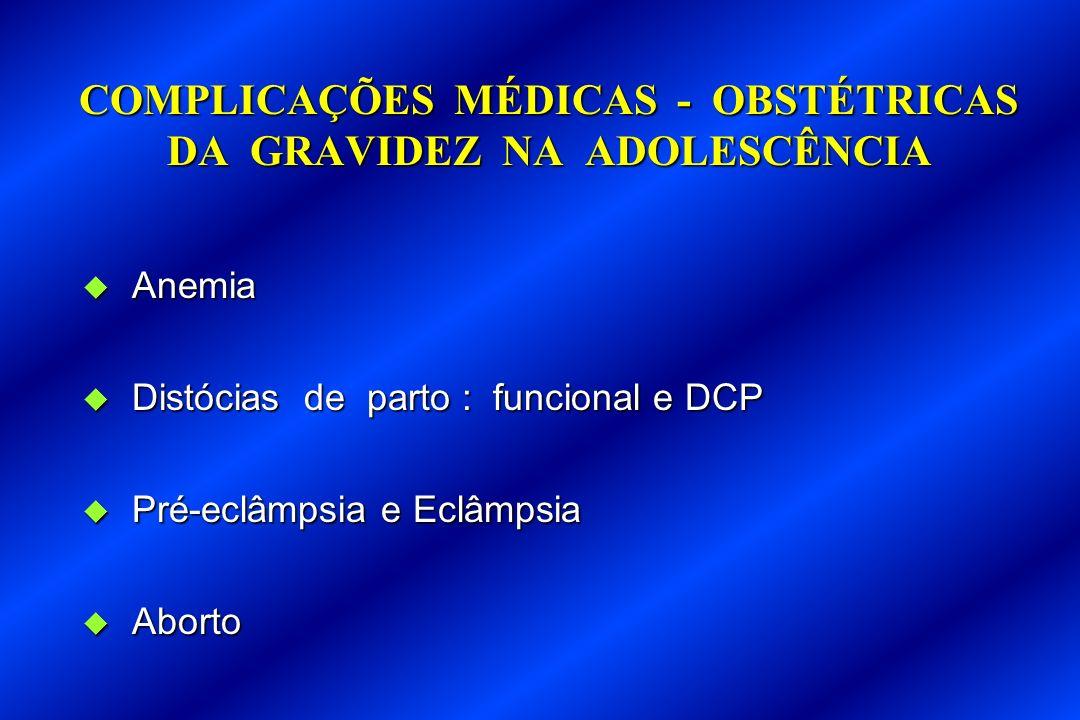 COMPLICAÇÕES MÉDICAS - OBSTÉTRICAS DA GRAVIDEZ NA ADOLESCÊNCIA Anemia Anemia Distócias de parto : funcional e DCP Distócias de parto : funcional e DCP