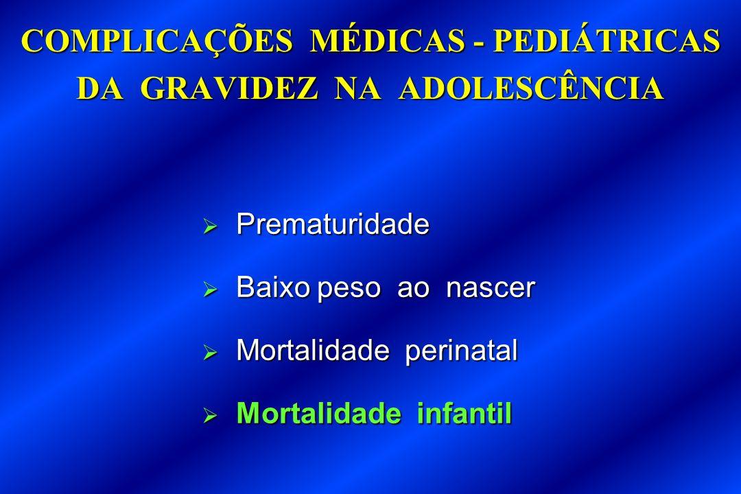 Prematuridade Prematuridade Baixo peso ao nascer Baixo peso ao nascer Mortalidade perinatal Mortalidade perinatal Mortalidade infantil Mortalidade inf
