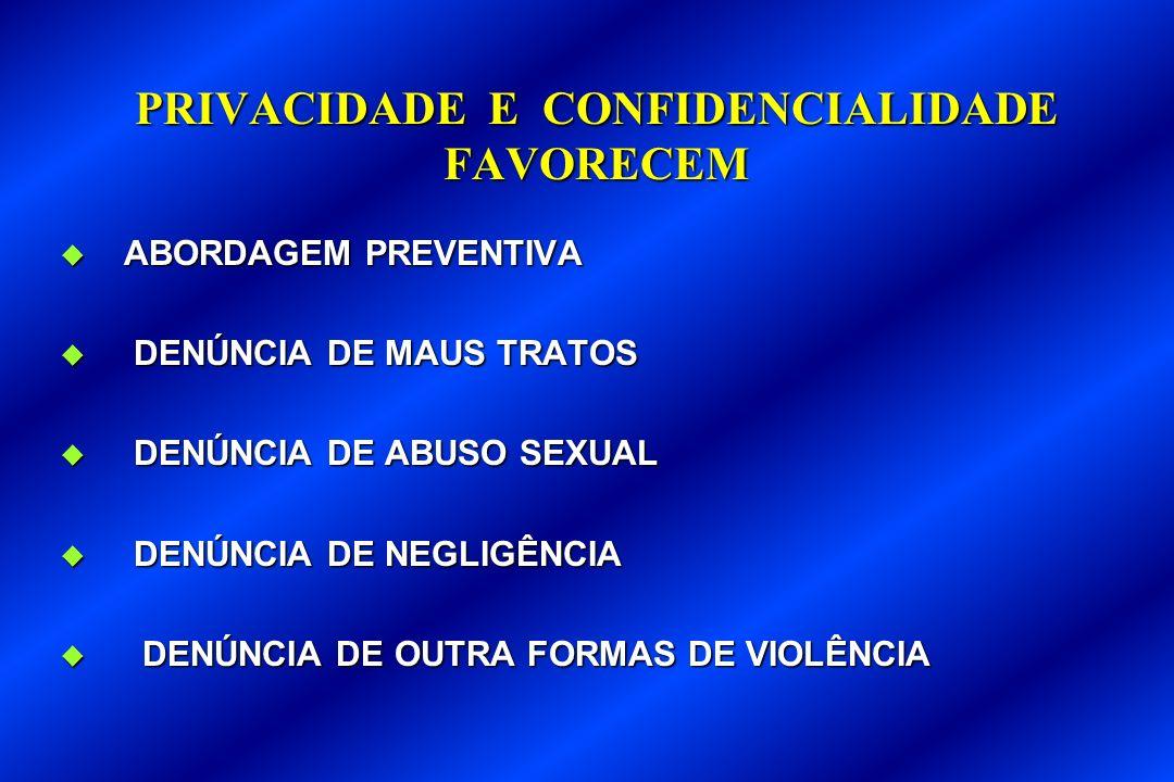 PRIVACIDADE E CONFIDENCIALIDADE FAVORECEM ABORDAGEM PREVENTIVA ABORDAGEM PREVENTIVA DENÚNCIA DE MAUS TRATOS DENÚNCIA DE MAUS TRATOS DENÚNCIA DE ABUSO