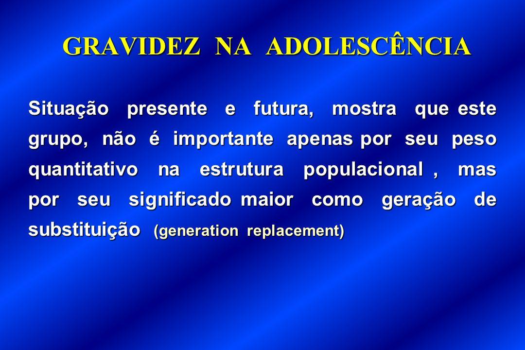 GRAVIDEZ NA ADOLESCÊNCIA Situação presente e futura, mostra que este grupo, não é importante apenas por seu peso quantitativo na estrutura populaciona