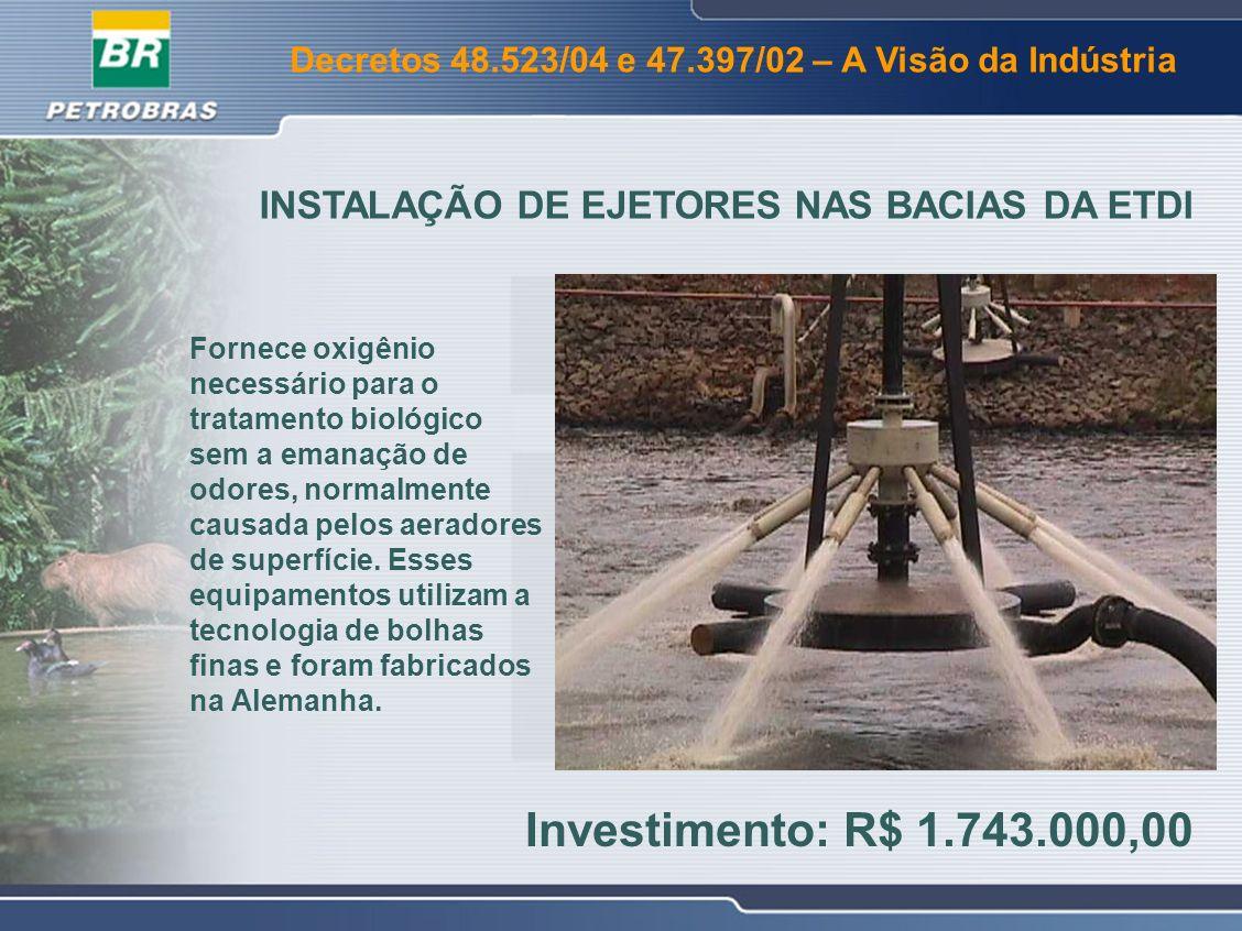 Decretos 48.523/04 e 47.397/02 – A Visão da Indústria Empreendimentos para a redução de SOx Unidade de Recuperação de Enxofre e Tail-Gas Investimento: R$ 89.000.000,00 Implantação da Unidade de Esgotamento de Águas Ácidas – U-683B Investimento: R$ 131.600.000,00