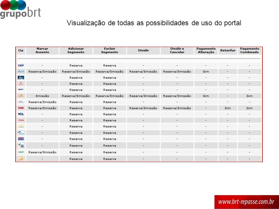 Visualização de todas as possibilidades de uso do portal