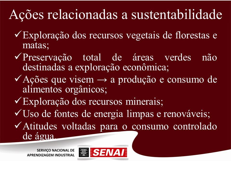 Ações relacionadas a sustentabilidade Exploração dos recursos vegetais de florestas e matas; Preservação total de áreas verdes não destinadas a explor