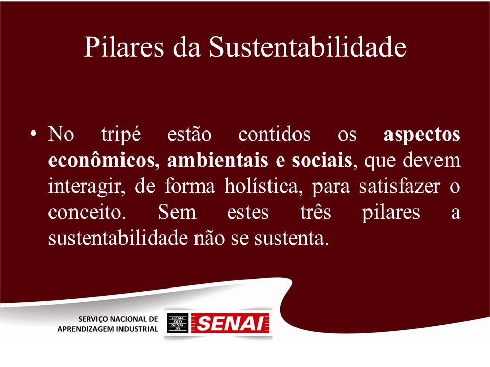 Pilares da Sustentabilidade No tripé estão contidos os aspectos econômicos, ambientais e sociais, que devem interagir, de forma holística, para satisf