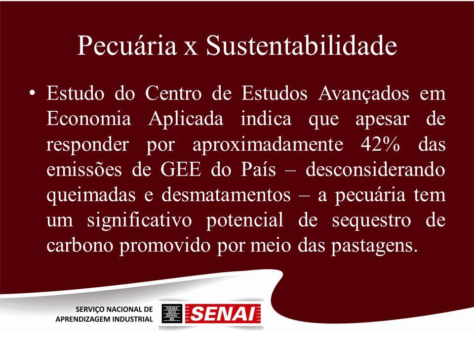 Pecuária x Sustentabilidade Estudo do Centro de Estudos Avançados em Economia Aplicada indica que apesar de responder por aproximadamente 42% das emis
