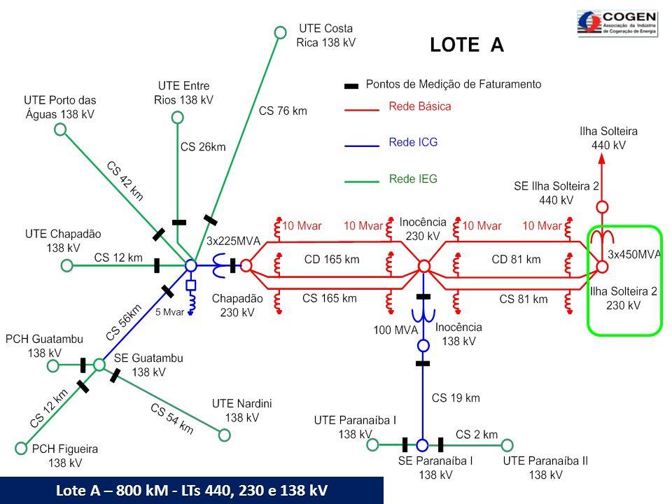 Lote A – 800 kM - LTs 440, 230 e 138 kV